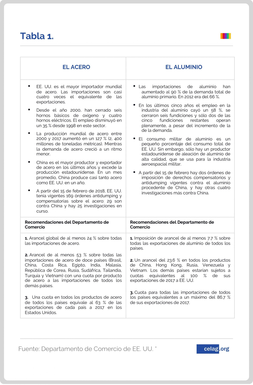 eeuu-vs-china-guerra-economica-y-recursos-naturales-de-america-latina-01